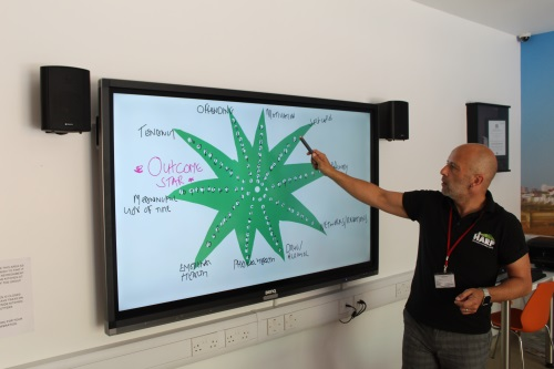 Damon Starky who is the Meaningful Activities Co-ordinator at HARP using one of the new smart monitors